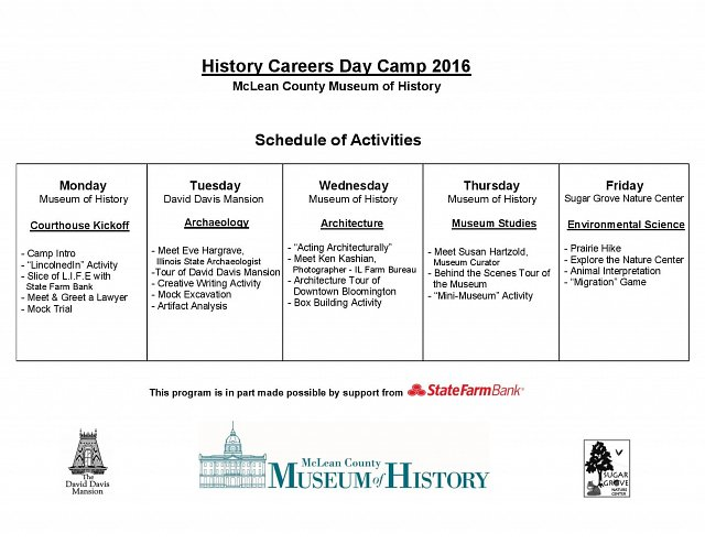 History Careers Day Camp